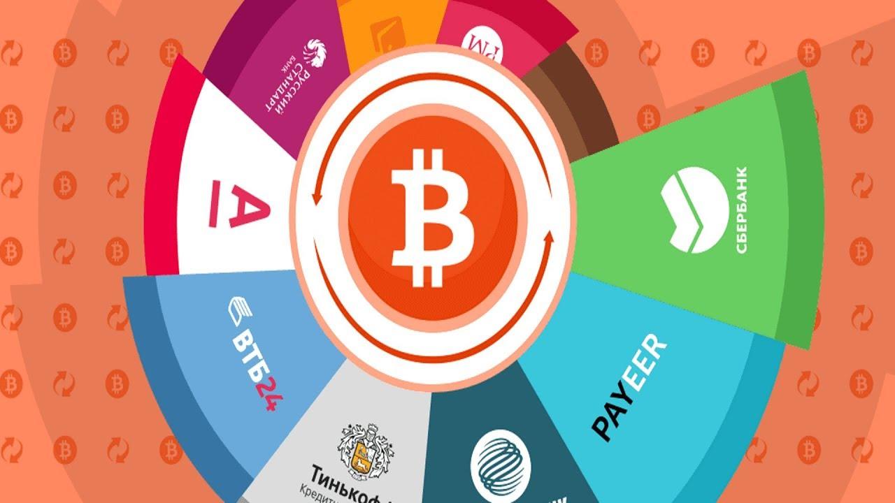 Возможности современных сервисов по обмену электронных валют