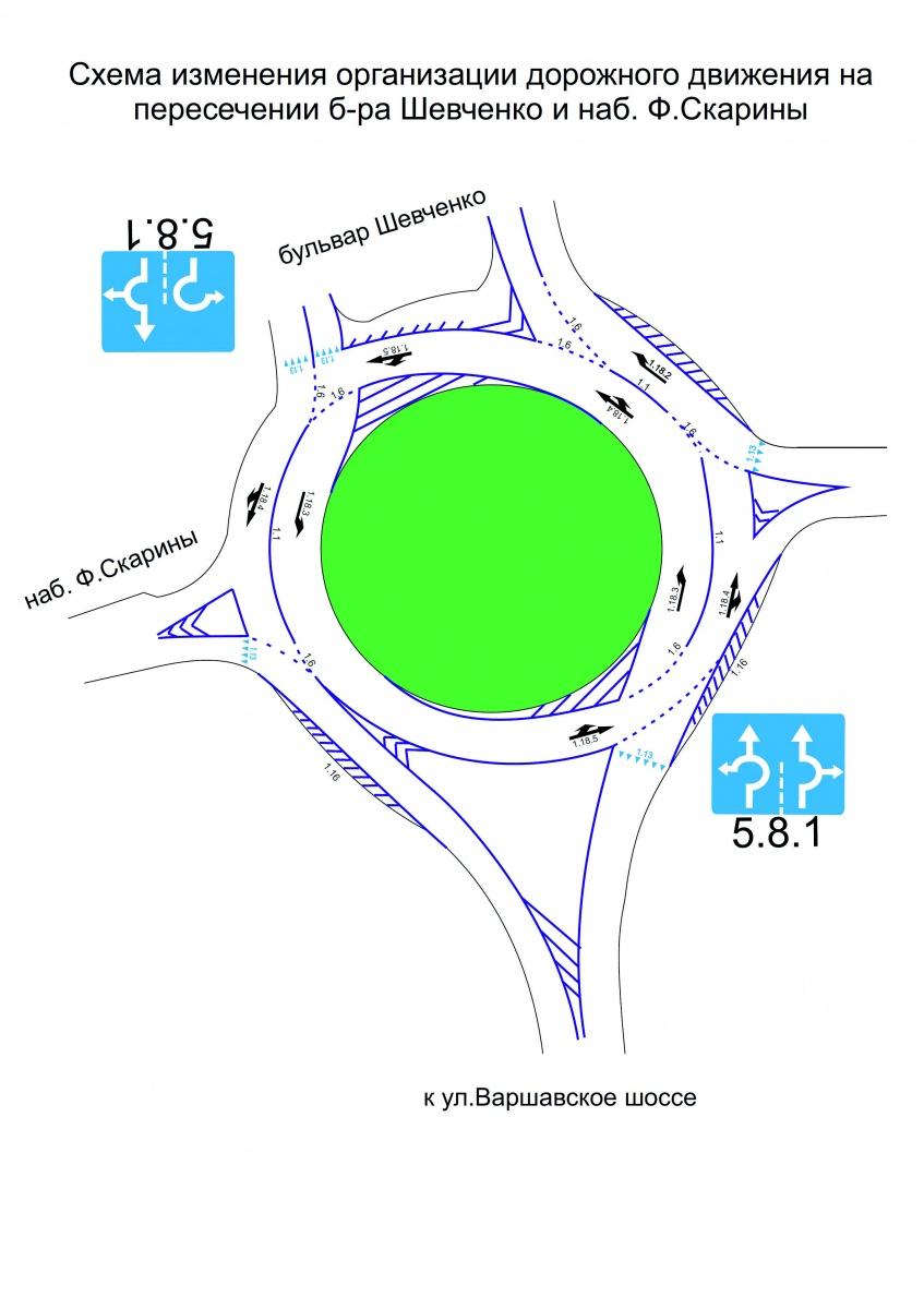 круговое движение схема
